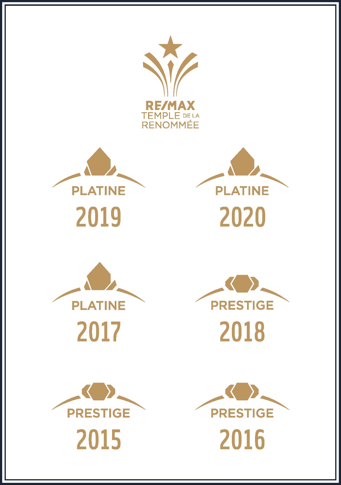 Récipiendaire de nombreux trophées  RE/MAX Québec et RE/MAX international